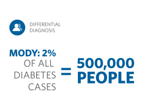 diabetes_physician_infographic_8_290x224