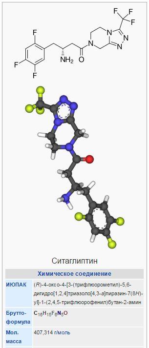 ситаглиптин