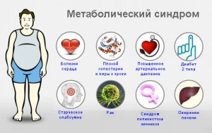 metabolic_syndrom